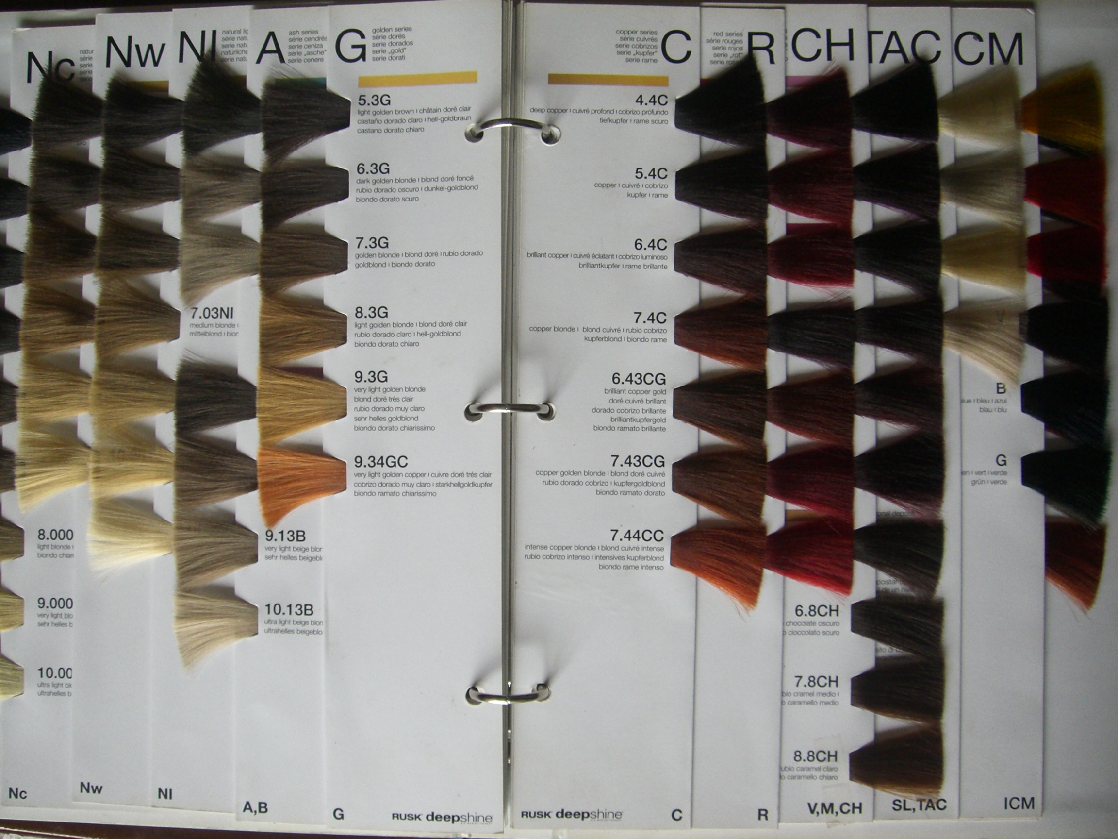 Paul Mitchell Color Chart Ibovnathandedecker