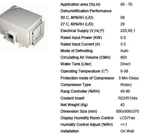 Enquiry for Dehumidifier