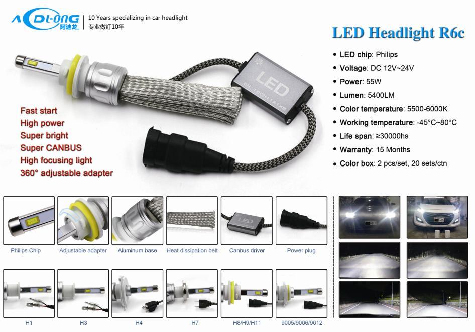 New auto LED headlight kit R6c Philips