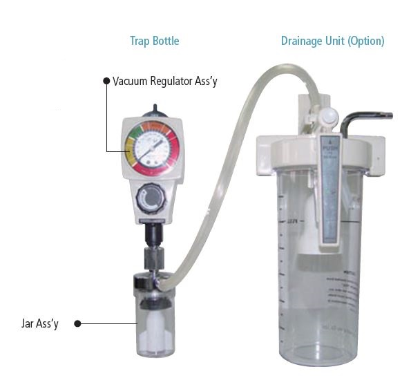Two Bottle Suction
