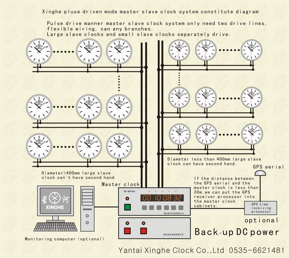 simplex clock system wiring simplex 100 time clock ribbon