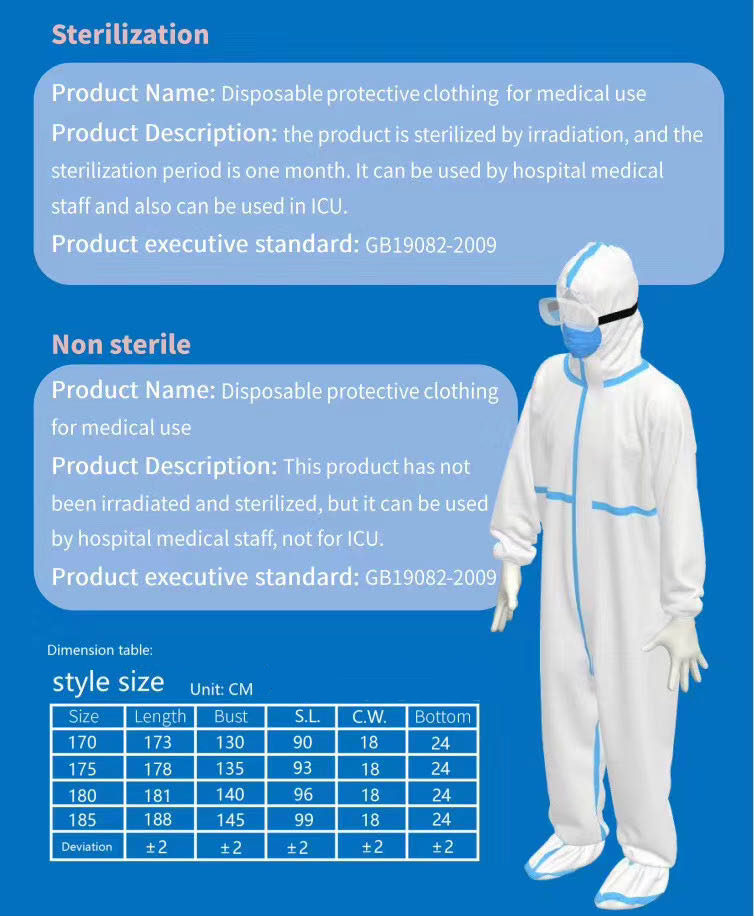 disposable sterile and non-sterile protective clothing for ICU and non-ICU protection purpose