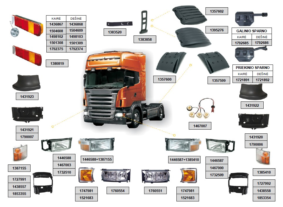 Truck and polic car top mounted led light tower