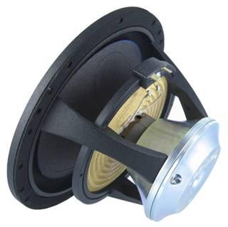 Loudspeakers: Vifa, Peerless, Scan-speak, Seas, Eton, Audax, Morel, Raal, SB Acoustics, Fostex, Foun