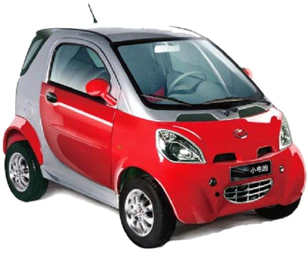 Profile Buyer Electric Car