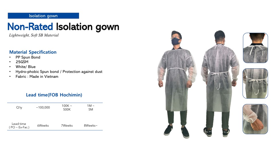 Medical gowns(Non-Rated Isolation gown)