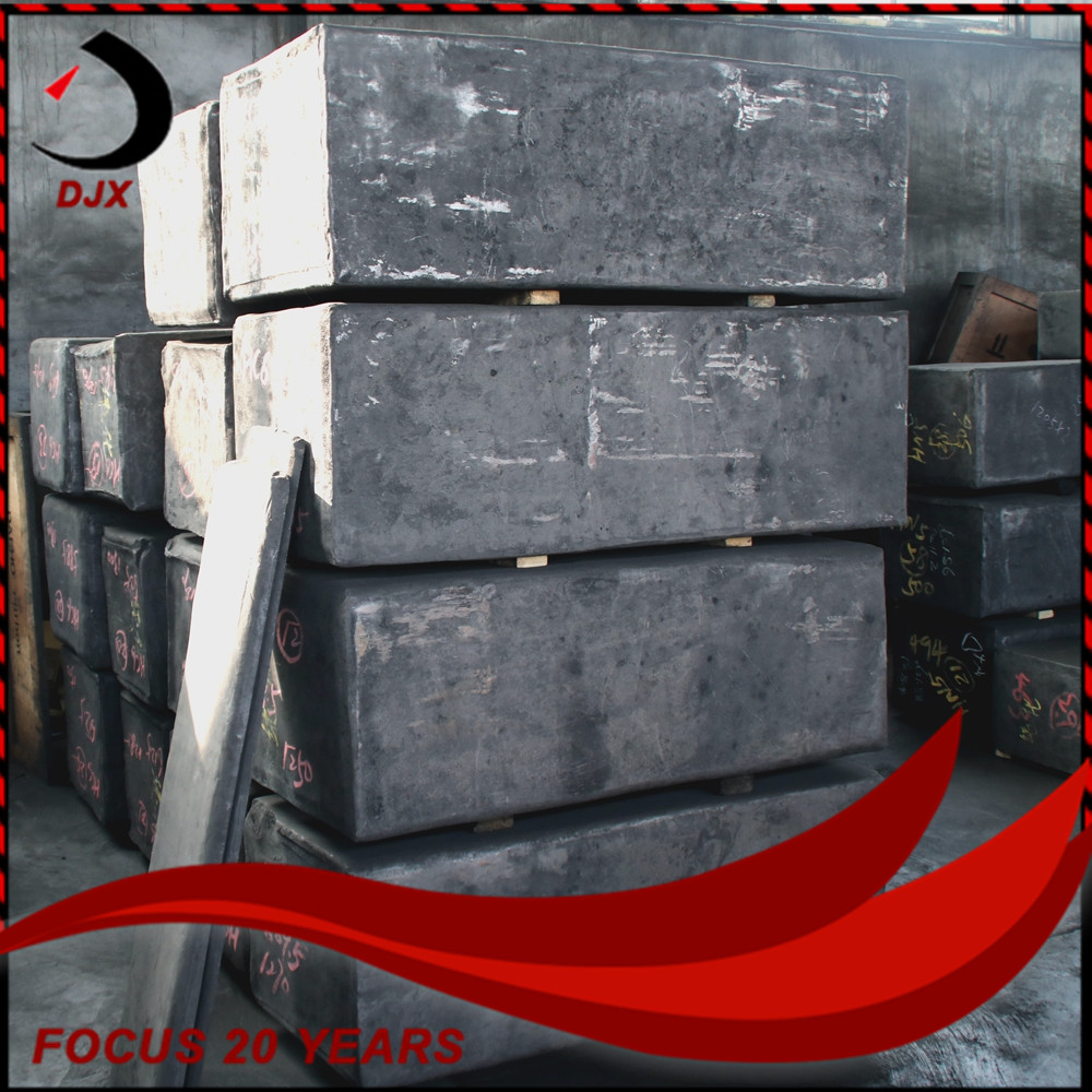 High Quality Molded Graphite