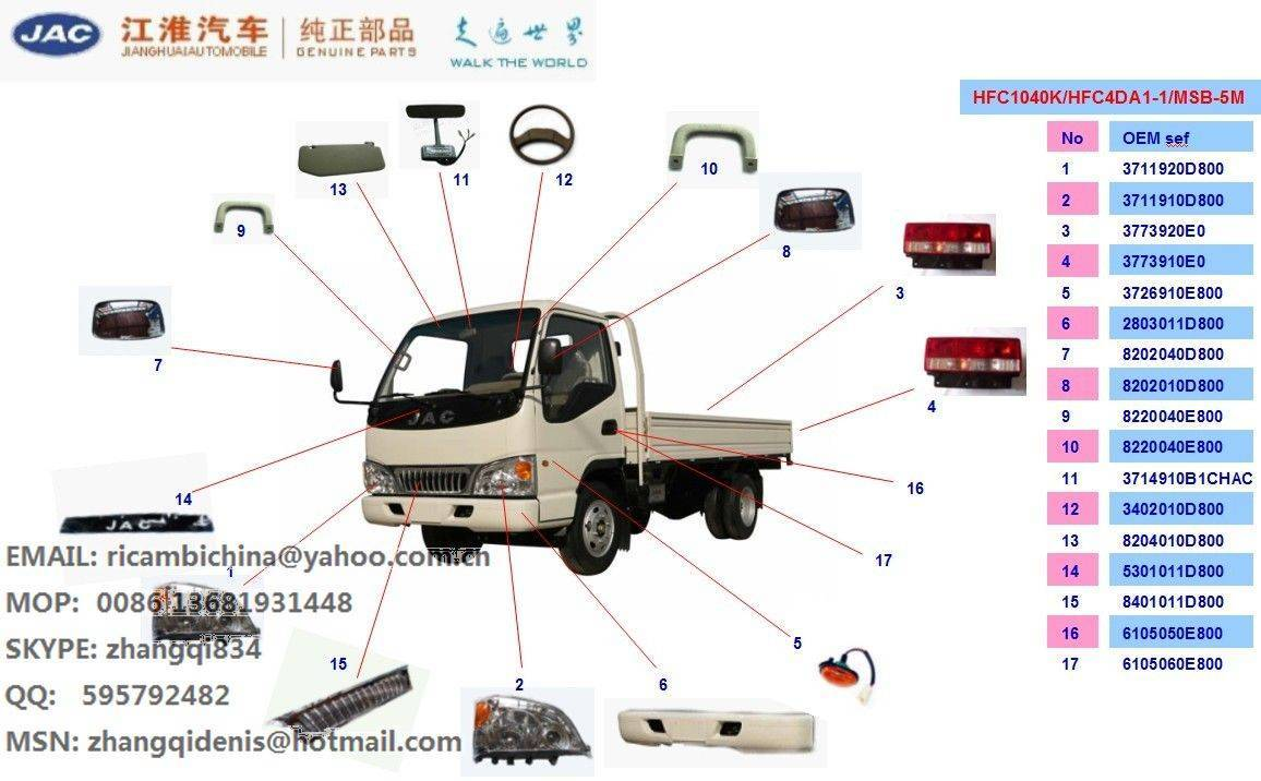 cabin assembly for JAC truck parts+cabs - Shanghai Aulise Automotive ...