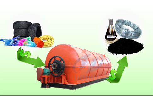 How to get the oil from waste plastic?