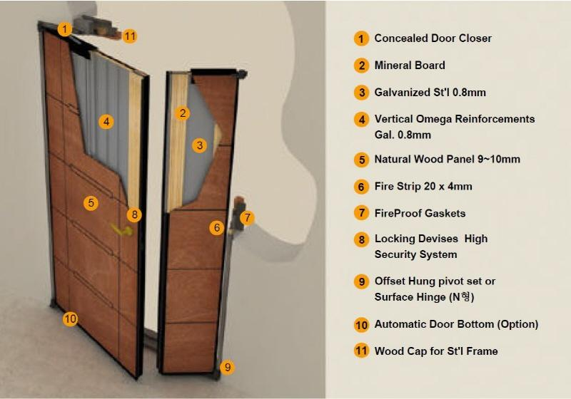 Bon WOODEN FIRE/SOUND PROOF DOOR
