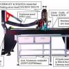 Electric panels gasket machine