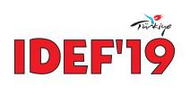IDEF 2019 - International Defence Industry Fair
