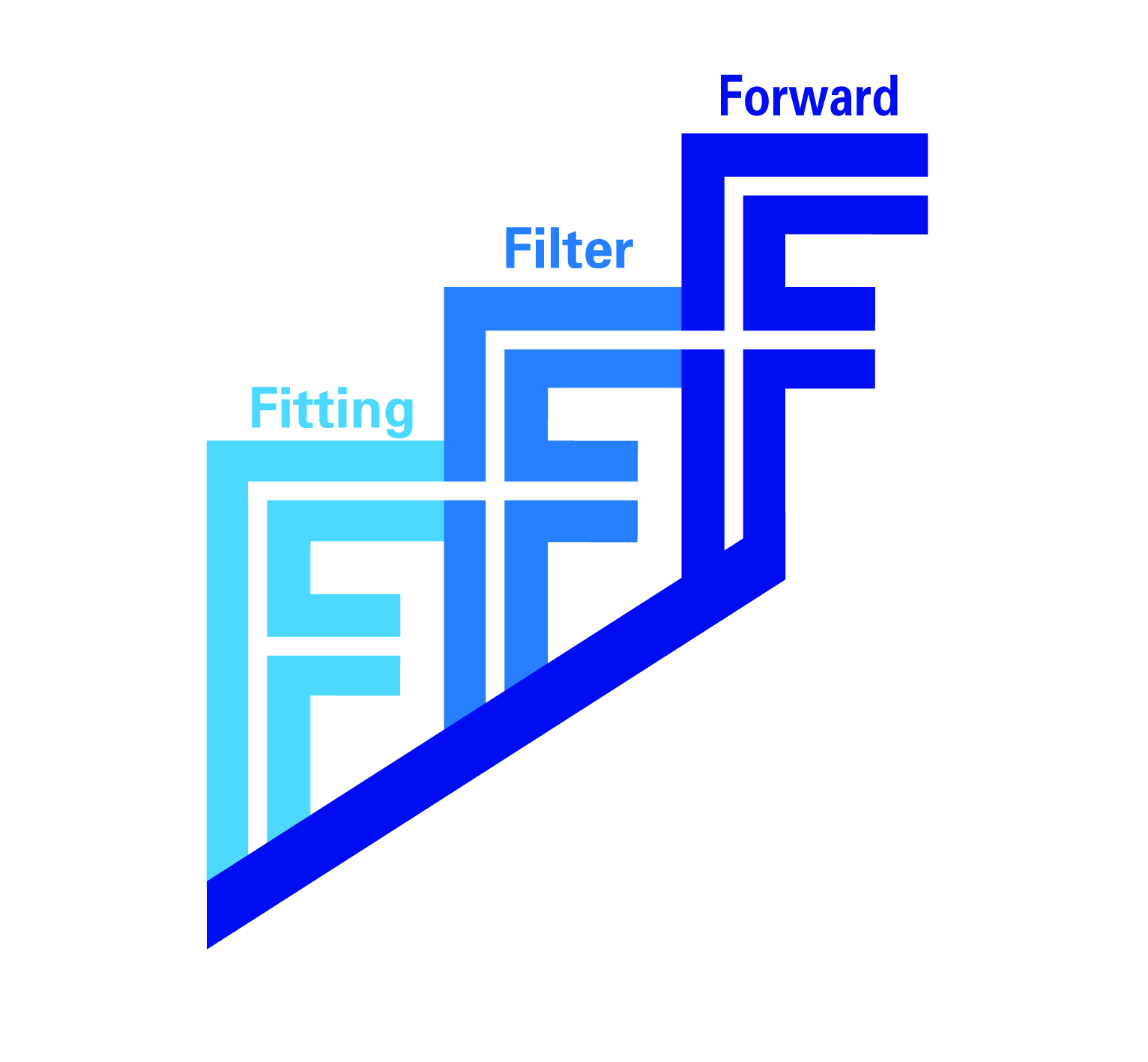 Forward Filter&Fitting Co.,Ltd logo