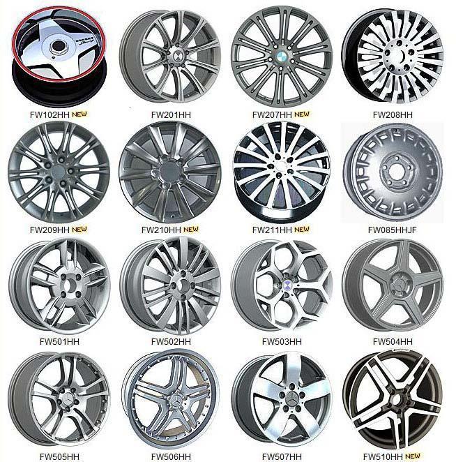 Mercedes Alloy Wheel Names