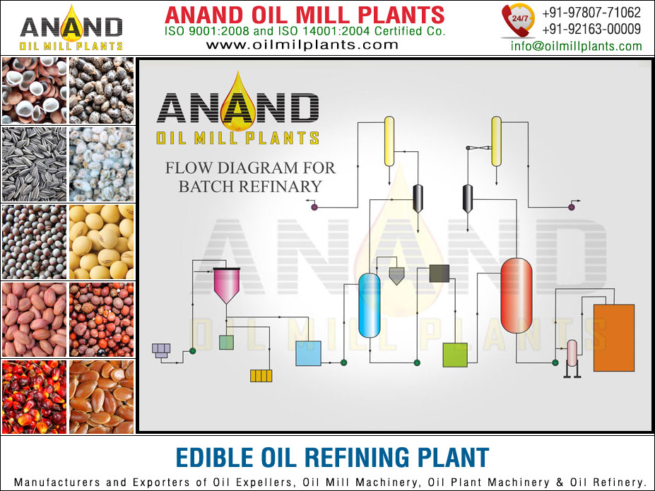 Anand Oil Mill Plants logo