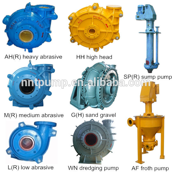 Shijiazhuang Nainater Slurry Pump Co., Ltd. Main Image