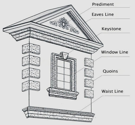 Huan Ya Trading Co Ltd Cornice Moulding Windowsill
