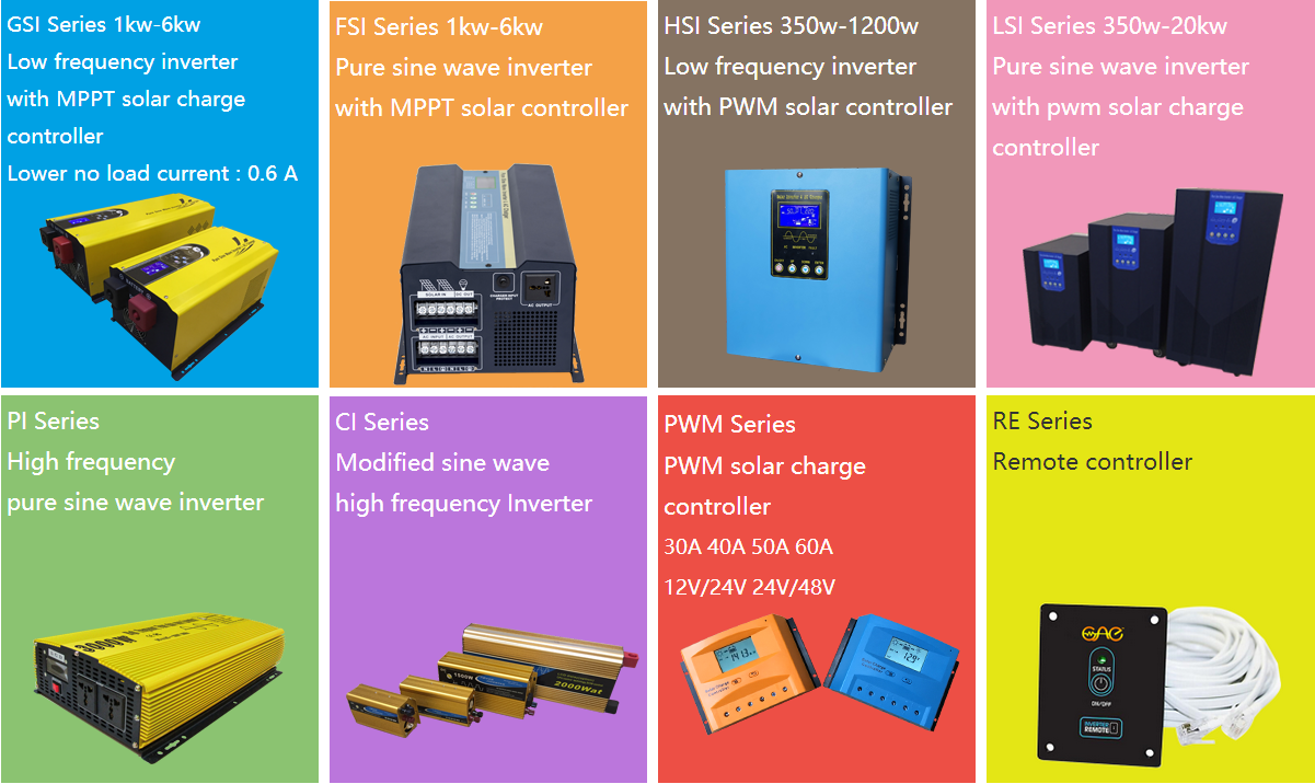 Foshan Top One Power Technology Co., Ltd Main Image