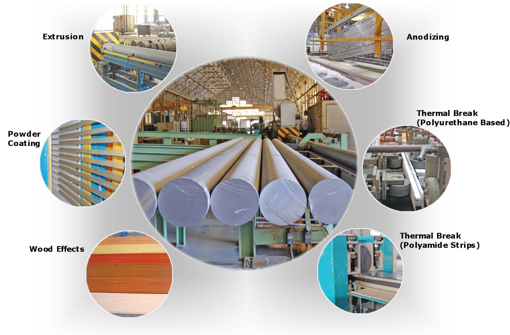 Al Jaber Aluminium Extrusions LLC - Aluminium, Profiles