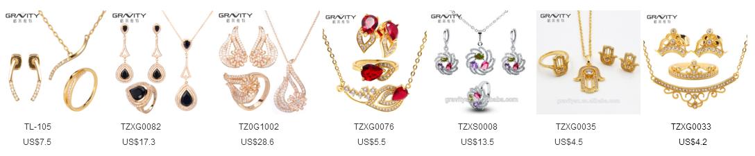 Shenzhen Gravity Trading Co., Ltd Main Image