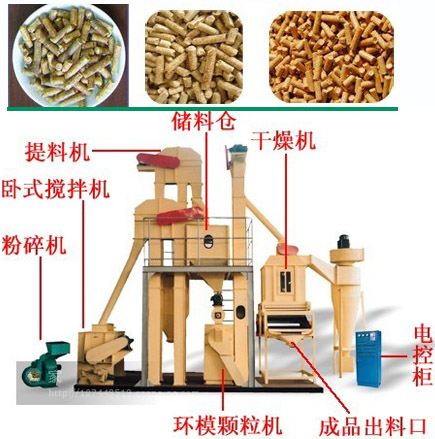 Henan Allways Machinery Co.,Ltd Main Image