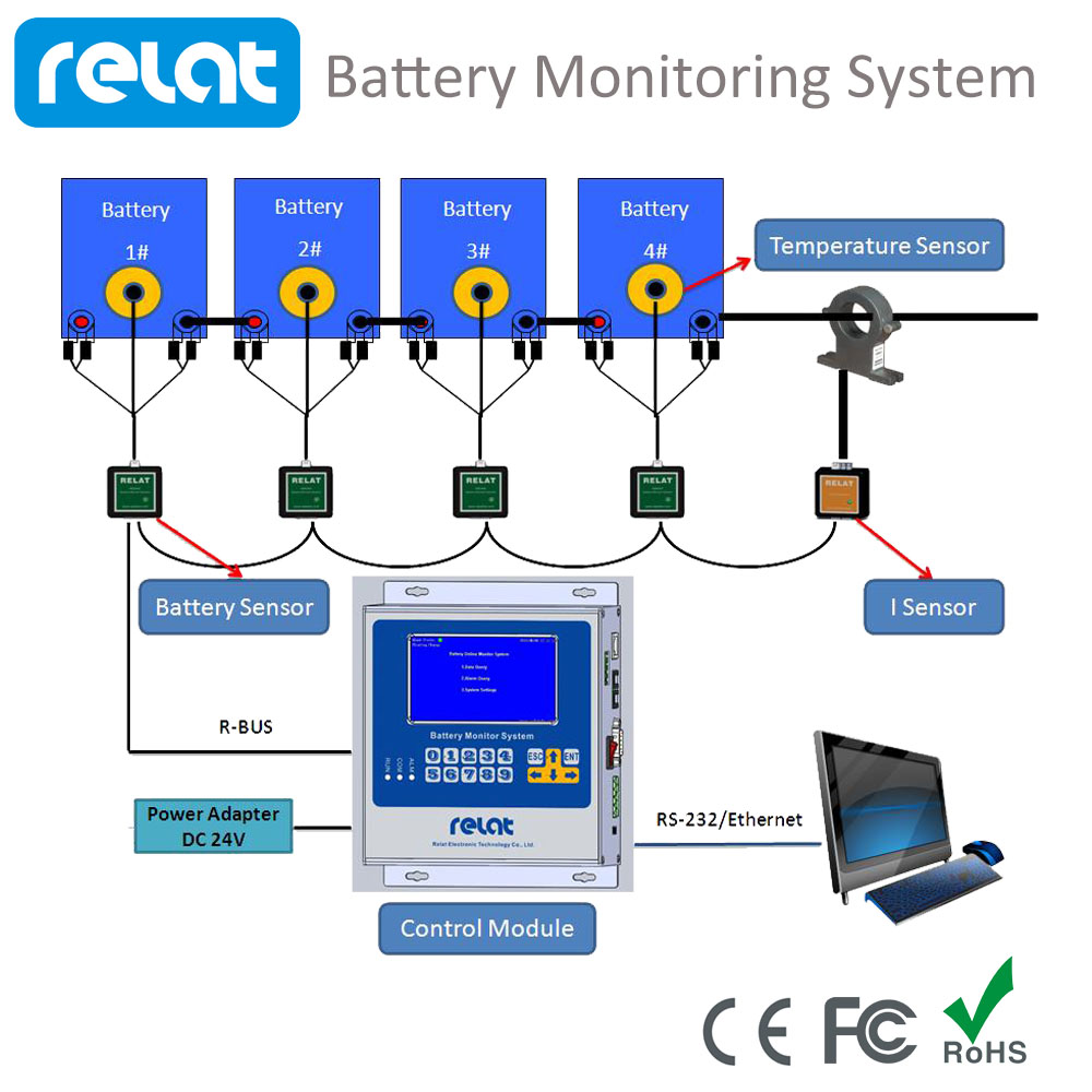 Relat Electronic Technology CO.,Ltd Main Image