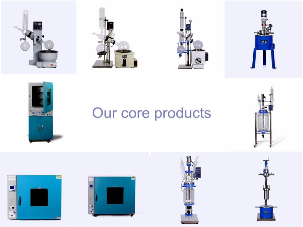 Zhengzhou Keda Machinery and Instrument Equipment Co., Ltd. Main Image