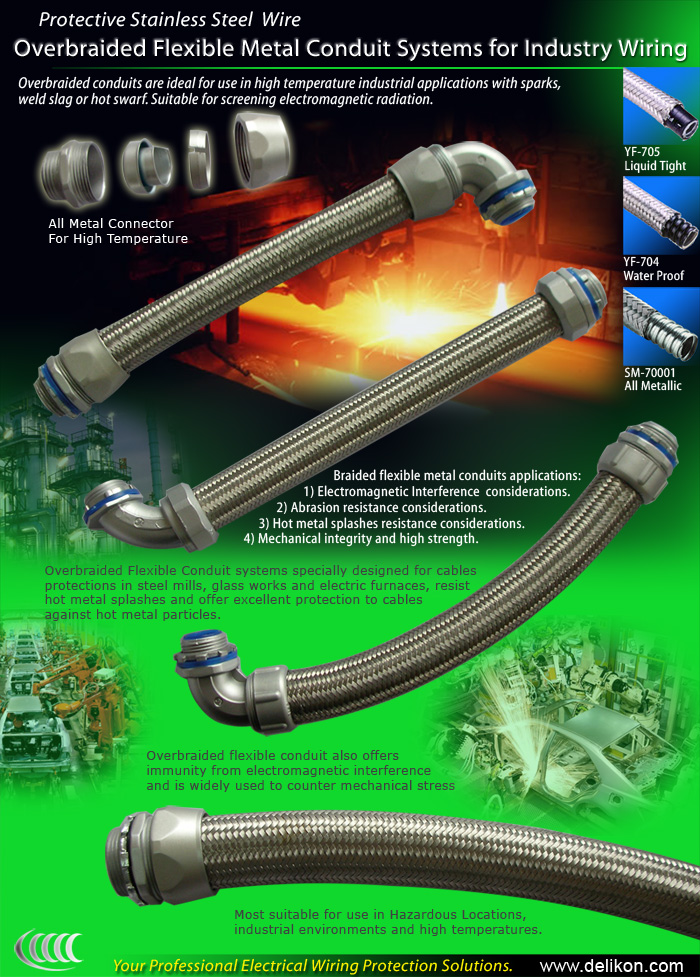 SEMI Liquid Tight Conduit & Liquid Tight Conduit Fittings Factory Main Image