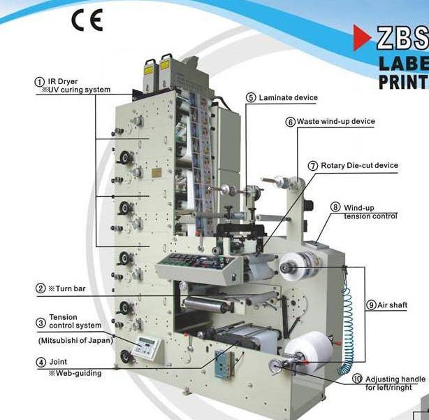 ZBS-320 Label (LOGO) Flexo Printing Machine