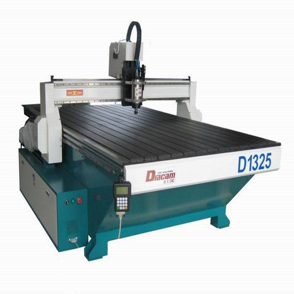 CNC Router (woodworking)