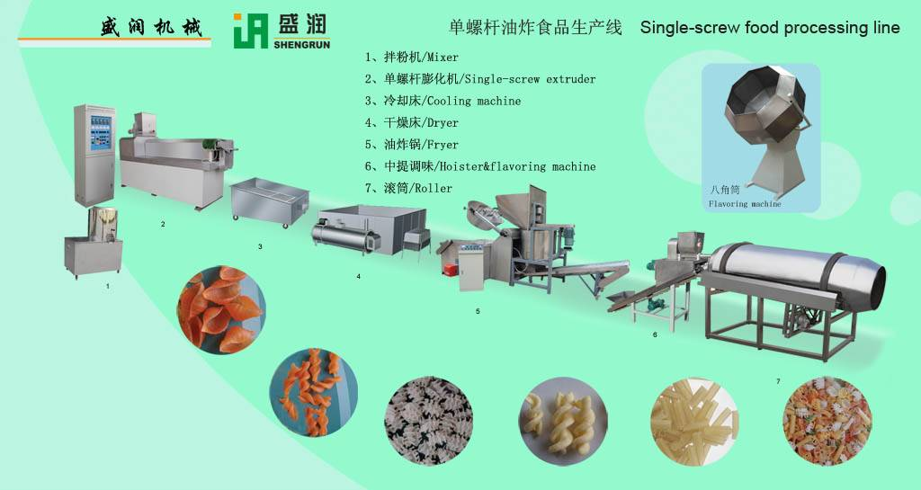 extruder for single-screw frying food