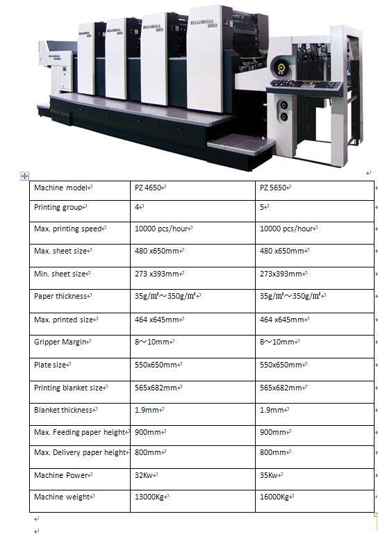 Sheet Fed Offset Printing machinery Model: PZ-650