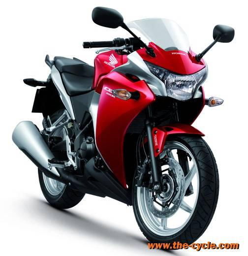 CBR 150R & CBR 250R MOTORCYCLES