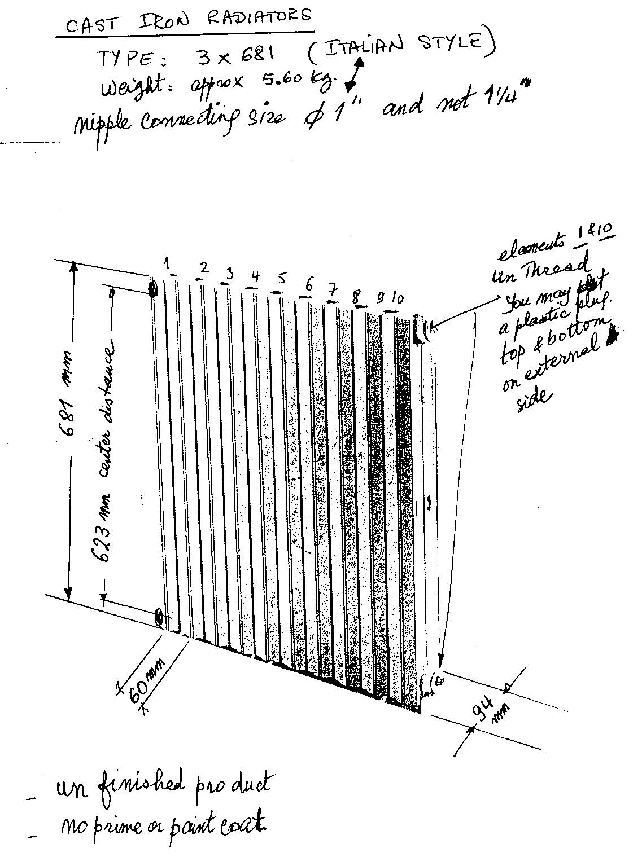BUYING CAST IRON RADIATORS