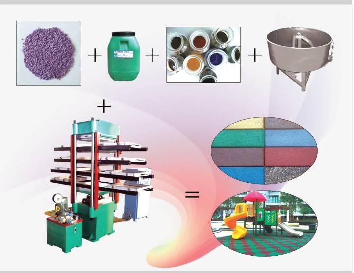 Rubber Tiles Production Line