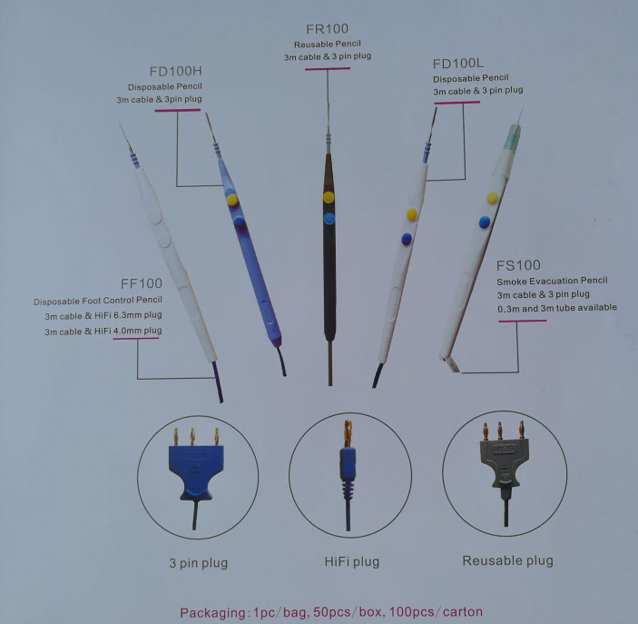 Electrosurgical Pencil