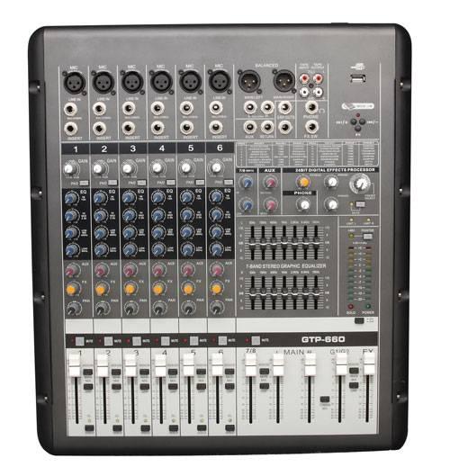 GTP-660