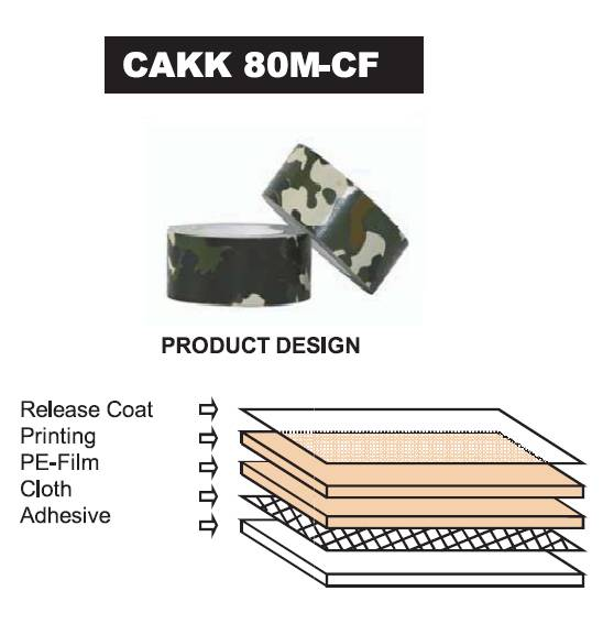 Camouflage Cloth Tape (CAKK 80M-CF)