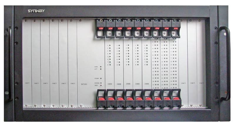 Enterprise Multimedia Switch