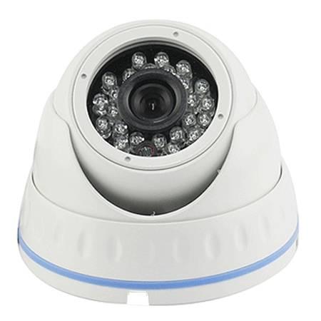 CCTV Camer big promote