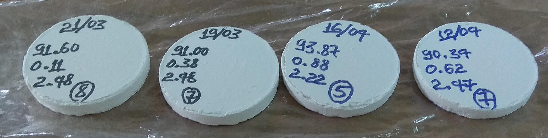 Vietnam Kaolin powder for ceramic Use