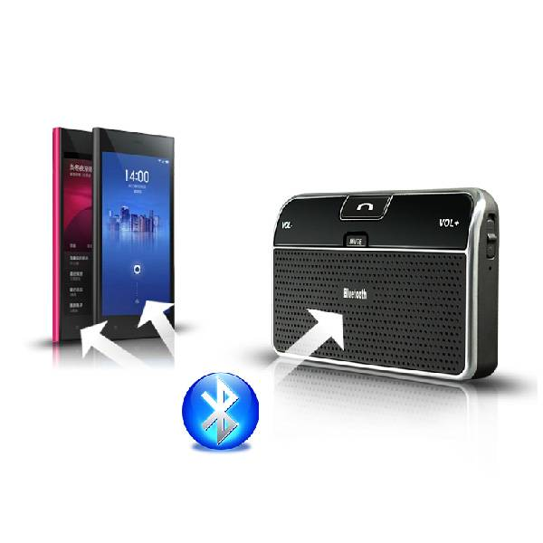 Car Bluetooth speakerphone with mic hands-free functions