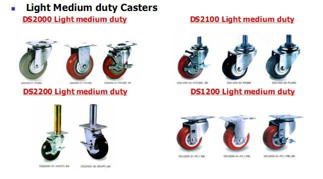 Caster Experts from China