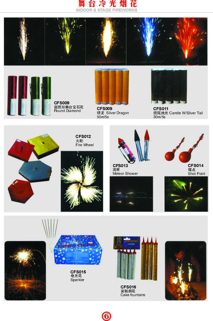 consumer fireworks CE marking