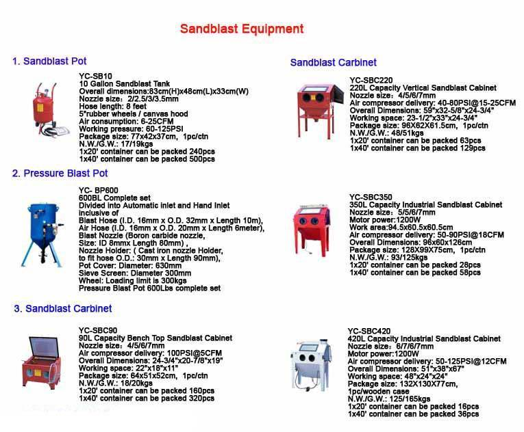 Sandblast Equipment, Sandblast Machine,Sandblast Pot,Sandblast Cabinet