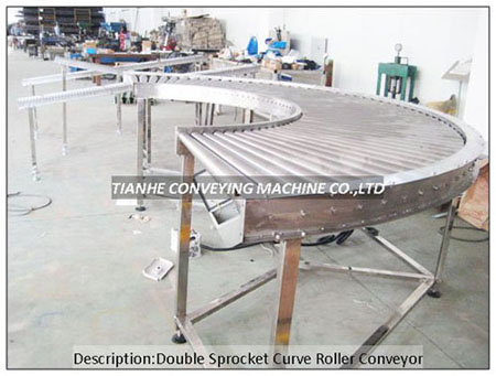 Motor Driving Double Sprocket Curve Roller Conveyor, Motor Driving Double Chain Driving Roller Conve