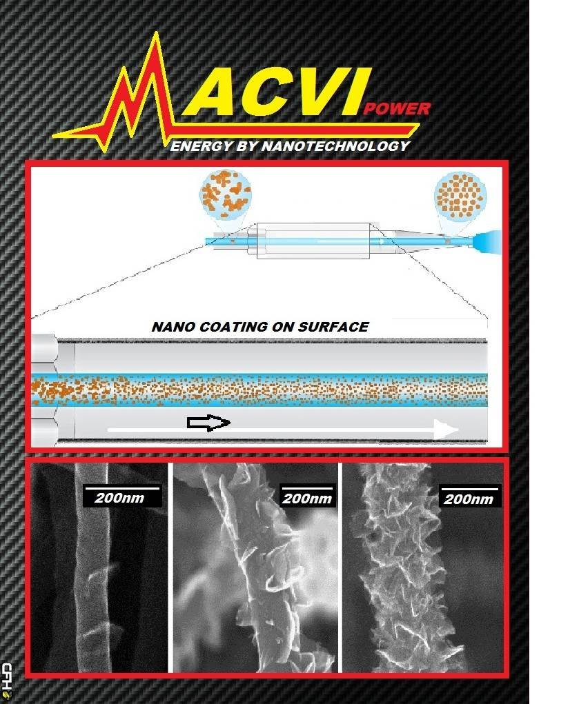 macvi saving gas for factory boiler system