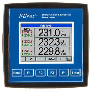 Control Application ELNet-LT Powermeter