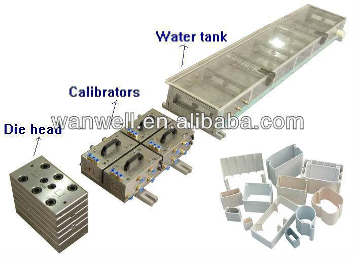 Plastic wire duct extrusion mold