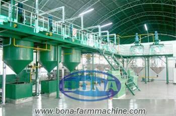 The distillation of oil refining